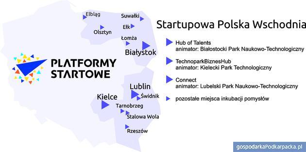 Już można zgłaszać startupowe pomysły w Polsce Wschodniej