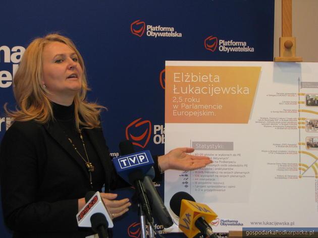 Elżbieta Łukacijewska, fot. Adam Cyło