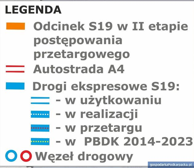 Przetarg na S19 odcinek Lasy Janowskie do Niska