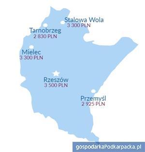 Źródło: Ogólnopolskie Badanie Wynagrodzeń przeprowadzone przez Sedlak & Sedlak w2016 roku
