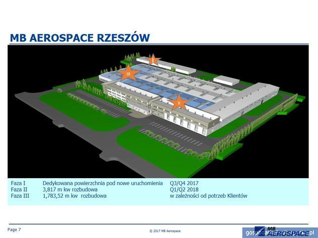 MB Aerospace rozbuduje zakłady i zatrudni ludzi