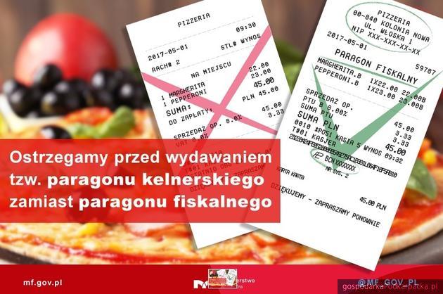 Paragon fiskalny zamiast paragonu kelnerskiego