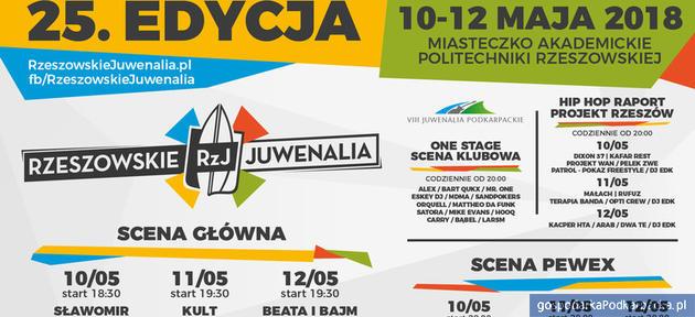 Rzeszowskie Juwenalia 2018 – Politechnika Rzeszowska
