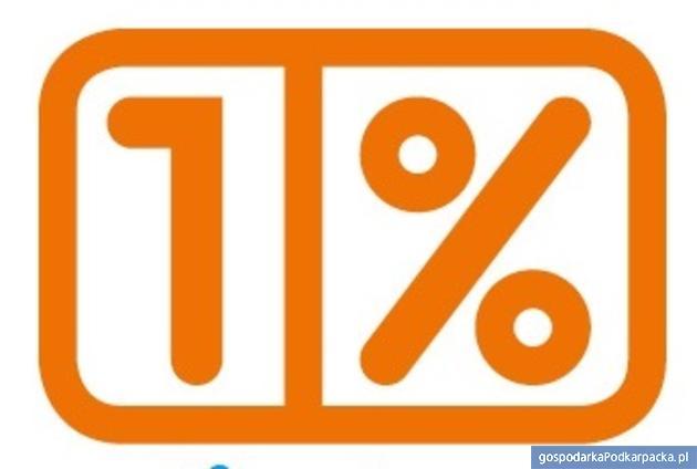 Rekordowy 1% w 2017 roku