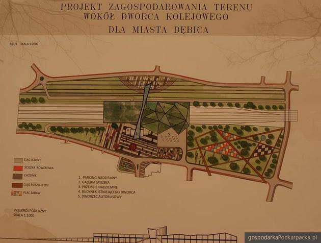 Jak zmienić przestrzeń publiczną Dębicy? Studenci z Krakowa podpowiadają