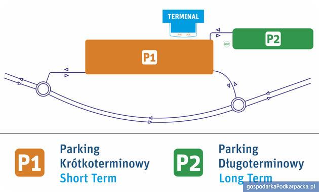 Lotnisko w Rzeszowie uruchamia parking płatny