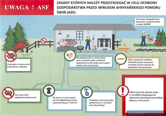O zagrożeniu ASF dyskutowano w Jarosławiu